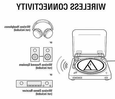 Audio-Technica Bluetooth Stereo Turntable