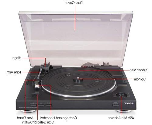 Sony Fully Automatic Turntable Plus 100ft Copper Speaker
